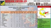 TABEL COVID-19 SULTENG